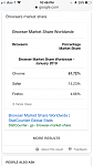 Browser Market Share Jan 2019