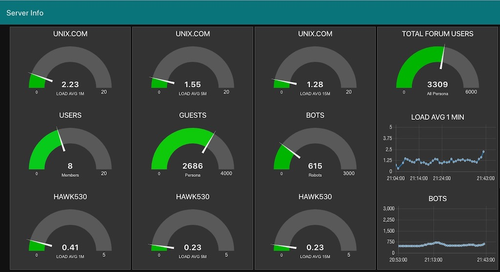 Using Node-RED and MQTT to Monitor Server and Application Stats-screen-shot-2020-02-04-94249-pmjpg