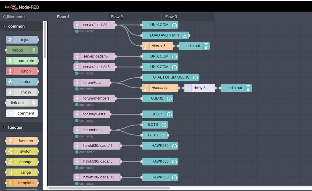 Using Node-RED and MQTT to Monitor Server and Application Stats-screen-shot-2020-02-04-100459-pmjpg