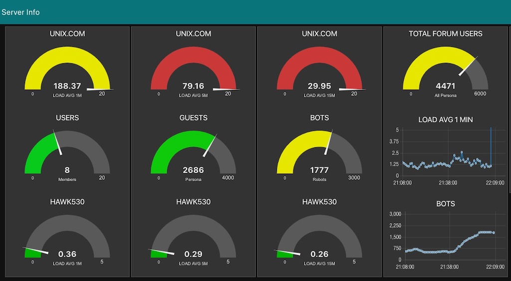 Using Node-RED and MQTT to Monitor Server and Application Stats-screen-shot-2020-02-04-100836-pmjpg