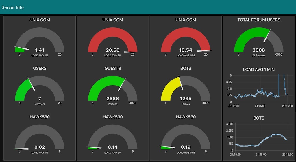 Using Node-RED and MQTT to Monitor Server and Application Stats-screen-shot-2020-02-04-101511-pmjpg