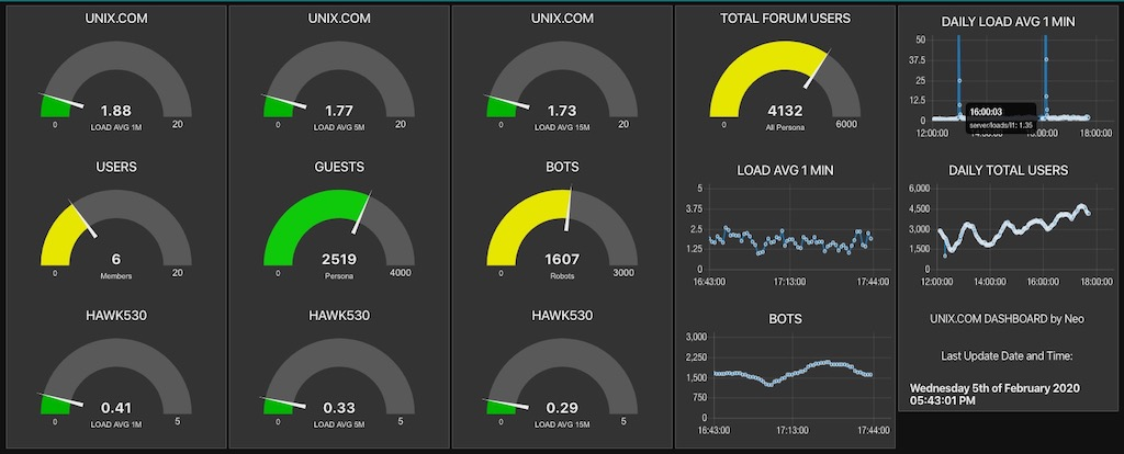 Using Node-RED and MQTT to Monitor Server and Application Stats-screen-shot-2020-02-05-54333-pmjpg