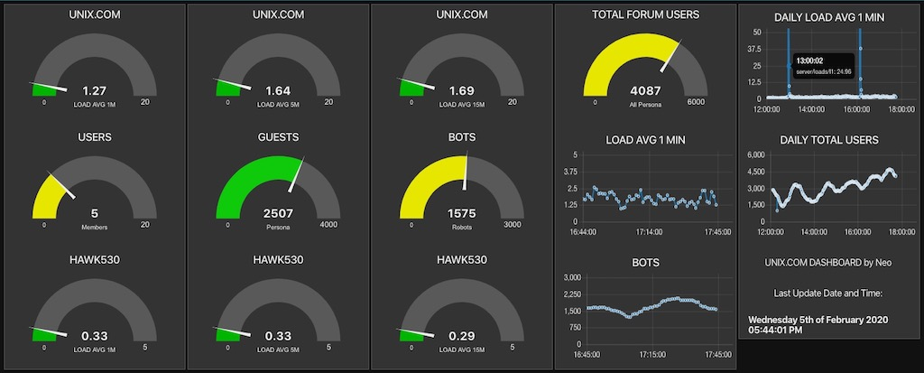 Using Node-RED and MQTT to Monitor Server and Application Stats-screen-shot-2020-02-05-54437-pmjpg