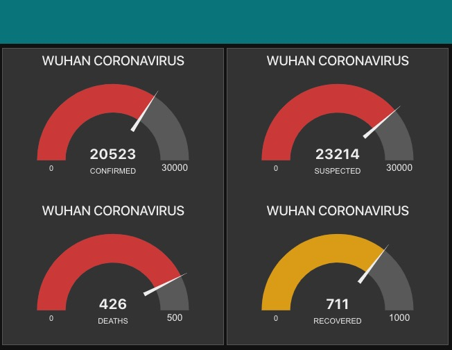 Wuhan Coronavirus Status App for China - Rapid Prototype using MQTT and the IoT OnOff IOS App-screen-shot-2020-02-04-75517-pmjpg
