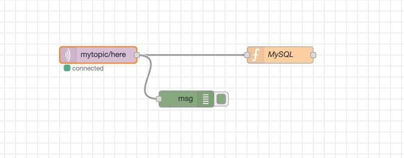 Node-RED:  Writing MQTT Messages to MySQL DB with UNIX timestamp-screen-shot-2020-02-09-13928-pmjpg