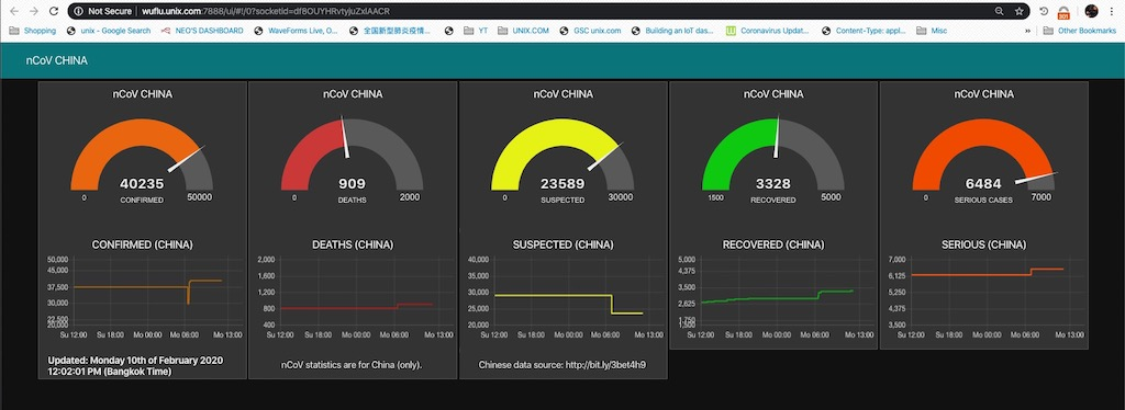 Wuhan Coronavirus Status App for China - Rapid Prototype using MQTT and the IoT OnOff IOS App-screen-shot-2020-02-10-120237-pmjpg