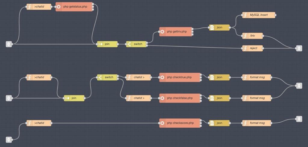 Programming a Telegram Bot Using Node-RED, PHP, and MySQL-screen-shot-2020-03-05-111516-amjpg