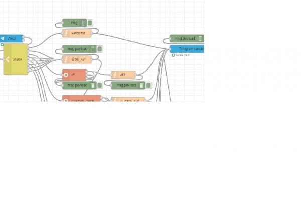 Programming a Telegram Bot Using Node-RED, PHP, and MySQL-user302148617_pic1289_1584033169jpg