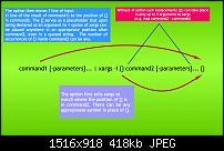 Understanding Xargs-xargs_infographicsnewerjpg