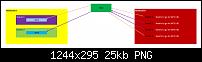 One DMZ server reverse proxy for 2 websites-capturepng