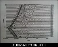 Gnuplot multiset graphic-s4d33q9t25u9w9pbcsor7u_c82jhpsdbp7mimlvyhtcjpeg