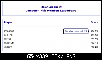 New Member and Country Computer Trivia Leaderboards-screen-shot-2019-11-15-91557-ampng
