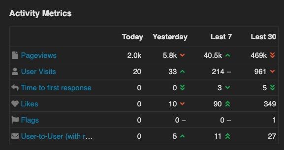 Community Stats-screen-shot-2020-08-12-35528-pmjpg