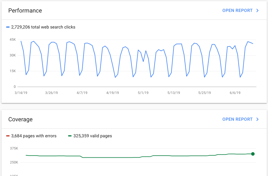 Google Search Console - Recovery Illustrated