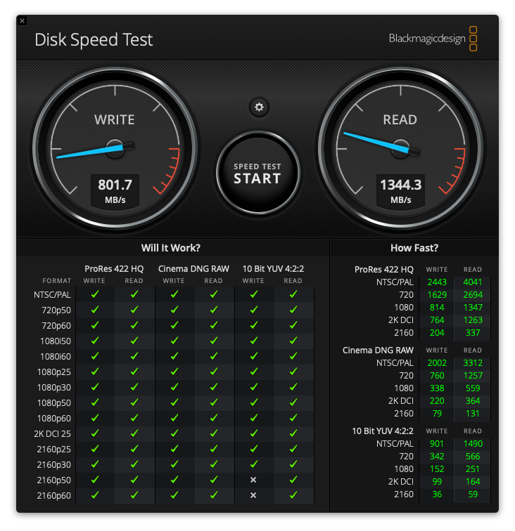 DiskSpeedTest 256GB OEM SSD MacPro 2013, 12-Core, 64GB RAM