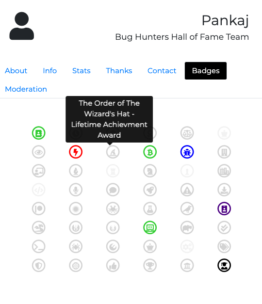 Pankaj Bug Hunters Hall of Fame Team
