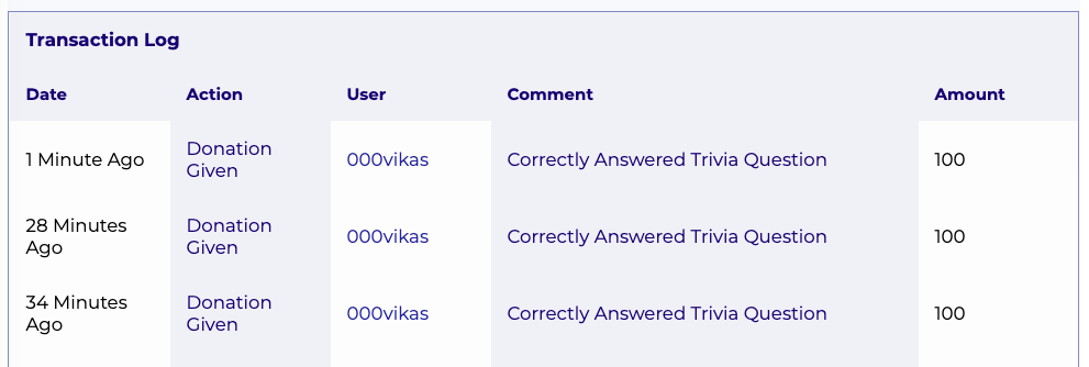 Test User 000vikas receives 100 bits from Neo for Answering Computer Science Trivia Question (with fixes)